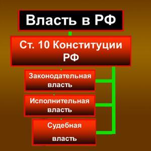 Органы власти Красного Яра